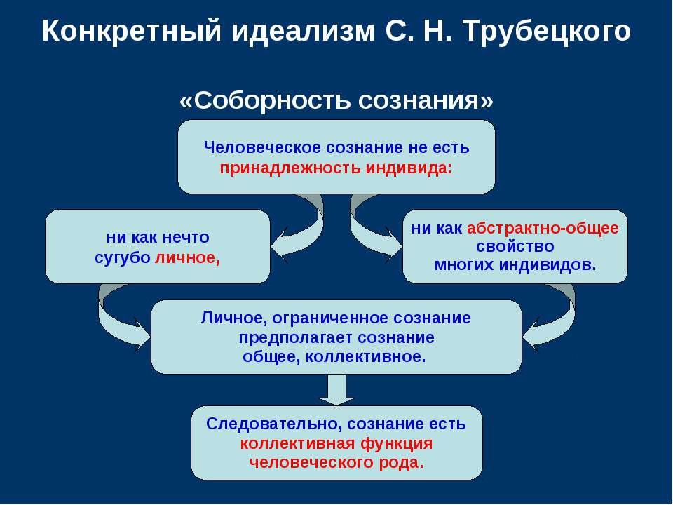 Следовательно, сознание есть коллективная функция человеческого рода. ни как ...