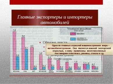 Главные экспортеры и импортеры автомобилей Одна из главных отраслей машиностр...