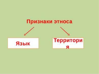 Признаки этноса Язык Территория