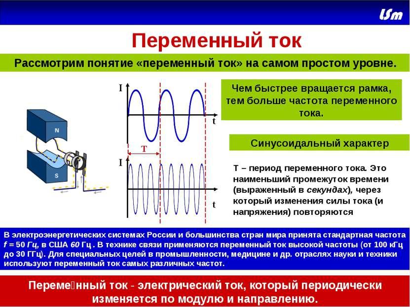 Переменный ток Рассмотрим понятие «переменный ток» на самом простом уровне. П...