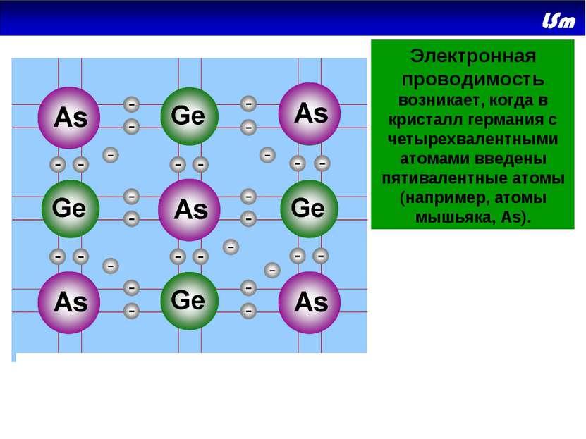 Электронная проводимость возникает, когда в кристалл германия с четырехвалент...