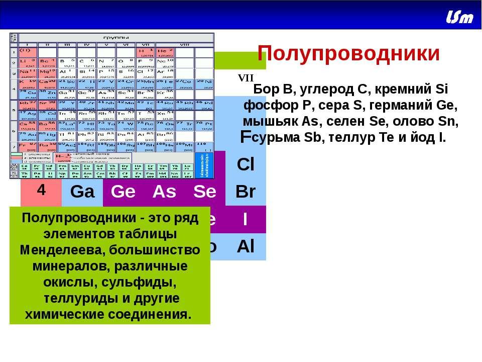 Бор B, углерод C, кремний Si фосфор Р, сера S, германий Ge, мышьяк As, селен ...