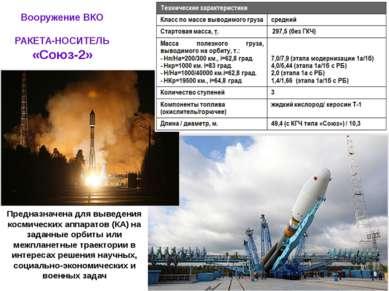 Вооружение ВКО РАКЕТА-НОСИТЕЛЬ «Союз-2» Предназначена для выведения космическ...
