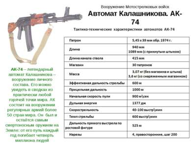 АК-74 – легендарный автомат Калашникова – вооружение личного состава. Его мож...