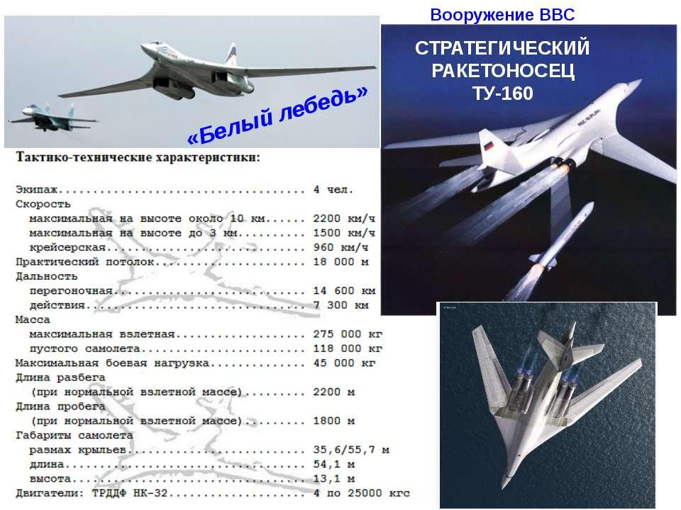 Вооружение ВВС СТРАТЕГИЧЕСКИЙ РАКЕТОНОСЕЦ ТУ-160 «Белый лебедь»