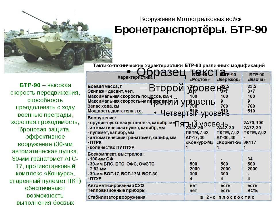 Вооружение Мотострелковых войск Бронетранспортёры. БТР-90 БТР-90 – высокая ск...