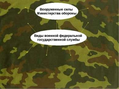 Виды военной федеральной государственной службы Вооруженные силы Министерства...