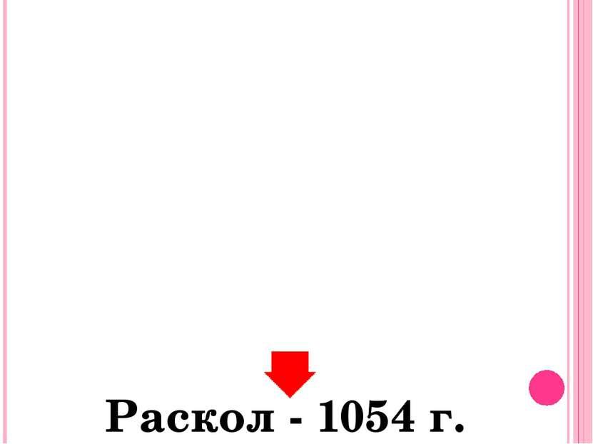 Раскол - 1054 г.