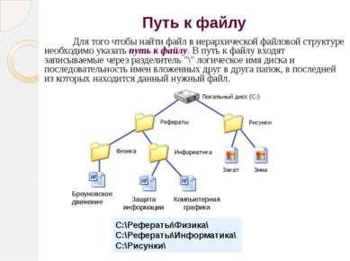 Путь к файлу Для того чтобы найти файл в иерархической файловой структуре нео...