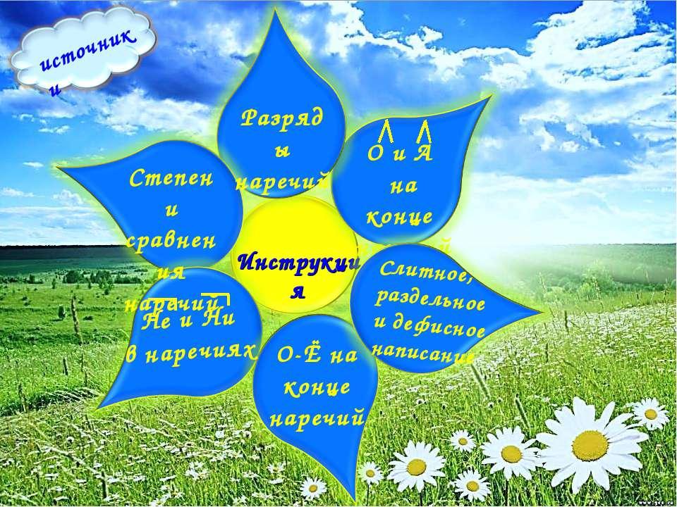 Степени сравнения наречий Разряды наречий Не и Ни в наречиях О-Ё на конце нар...