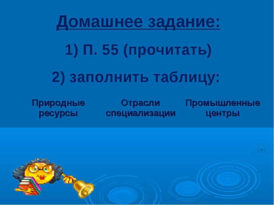 Домашнее задание: 1) П. 55 (прочитать) 2) заполнить таблицу: Природные ресурс...