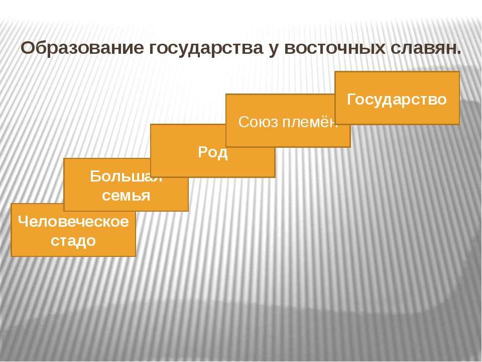 Образование государства у восточных славян. Человеческое стадо Большая семья ...