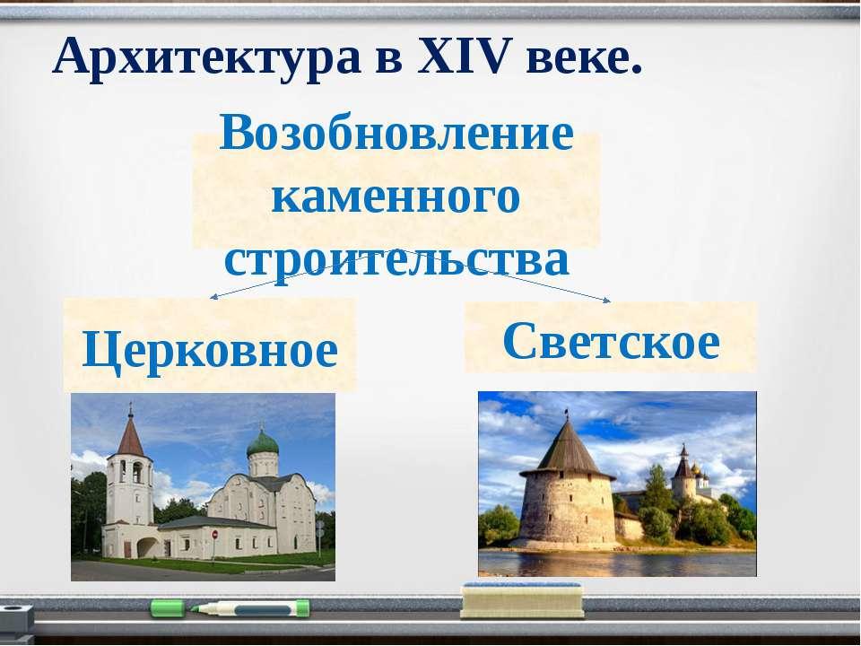 Архитектура в XIV веке. Возобновление каменного строительства Церковное Светское