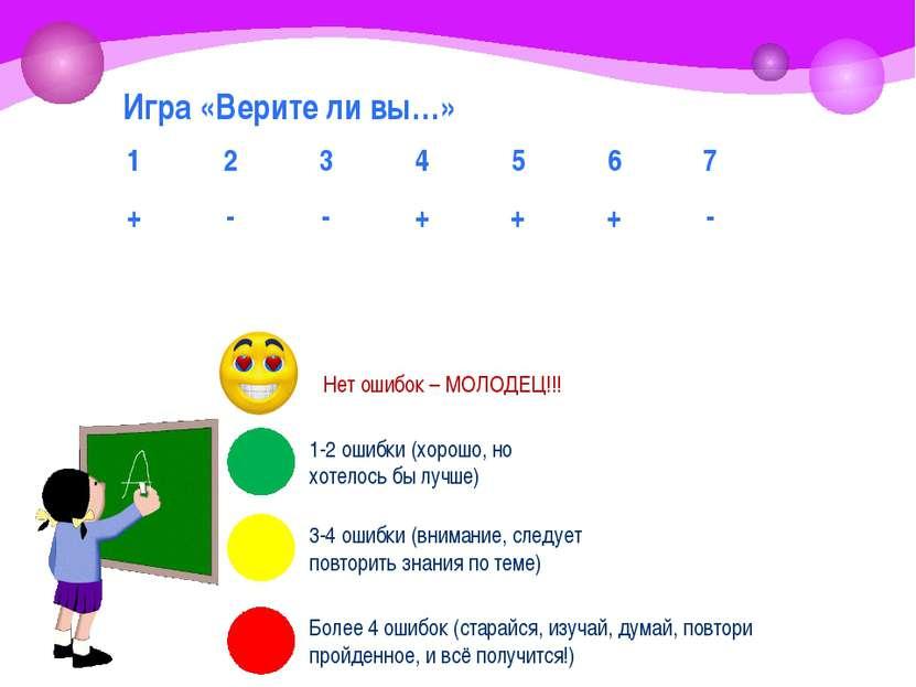 Игра «Верите ли вы…» 1-2 ошибки (хорошо, но хотелось бы лучше) 3-4 ошибки (вн...