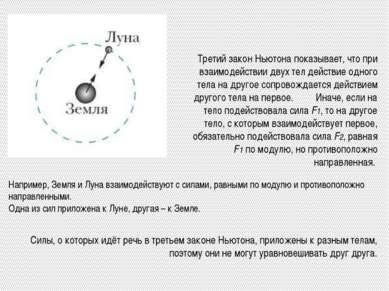 Например, Земля и Луна взаимодействуют с силами, равными по модулю и противоп...