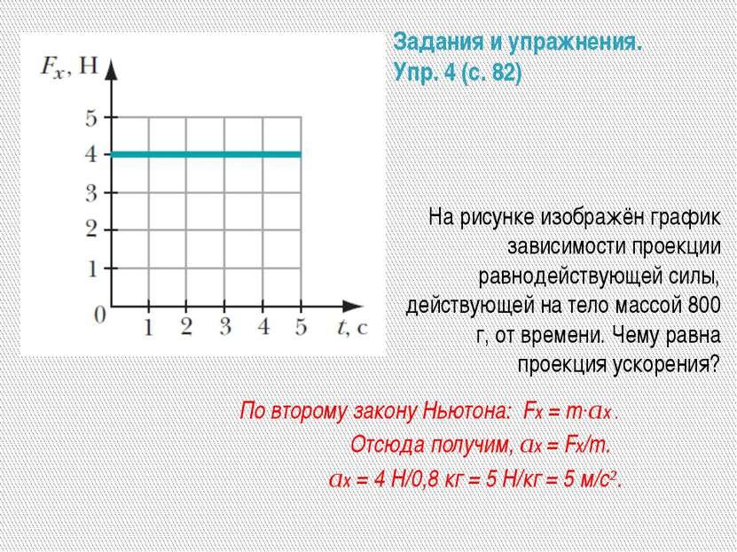 Задания и упражнения. Упр. 4 (с. 82) На рисунке изображён график зависимости ...