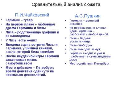 Сравнительный анализ сюжета А.С.Пушкин Германн – военный инженер На первом пл...
