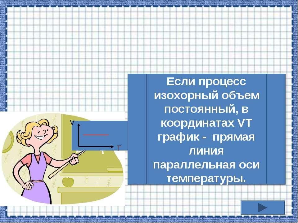 V T Если процесс изохорный объем постоянный, в координатах VT график - прямая...