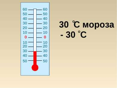 0 0 20 20 10 10 10 10 20 20 30 30 30 30 40 40 40 40 50 50 30 C мороза - 30 C ...