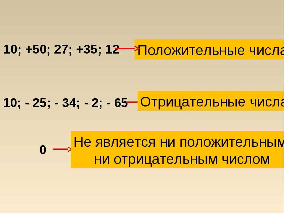 10; +50; 27; +35; 12 Положительные числа - 10; - 25; - 34; - 2; - 65 Отрицате...