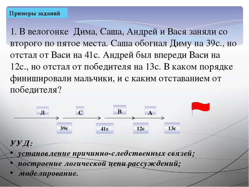 Примеры заданий 1. В велогонке Дима, Саша, Андрей и Вася заняли со второго по...