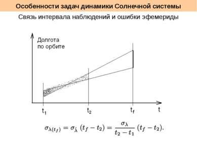 Связь интервала наблюдений и ошибки эфемериды Особенности задач динамики Солн...