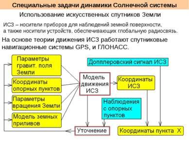 Специальные задачи динамики Солнечной системы Использование искусственных спу...