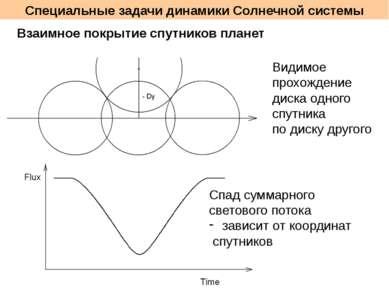 Специальные задачи динамики Солнечной системы Взаимное покрытие спутников пла...