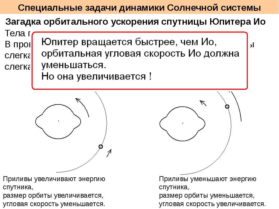 Специальные задачи динамики Солнечной системы Загадка орбитального ускорения ...