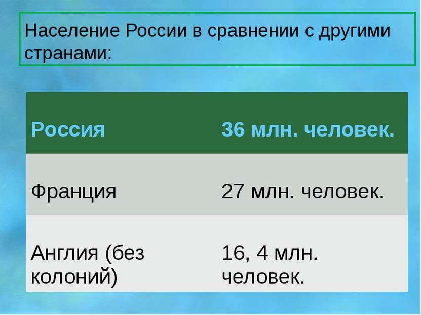 Население России в сравнении с другими странами: Россия 36 млн. человек. Фран...