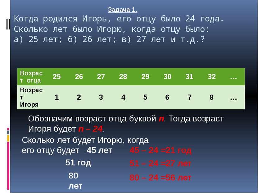 Когда родился Игорь, его отцу было 24 года. Сколько лет было Игорю, когда отц...