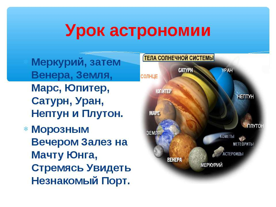 Урок астрономии Меркурий, затем Венера, Земля, Марс, Юпитер, Сатурн, Уран, Не...