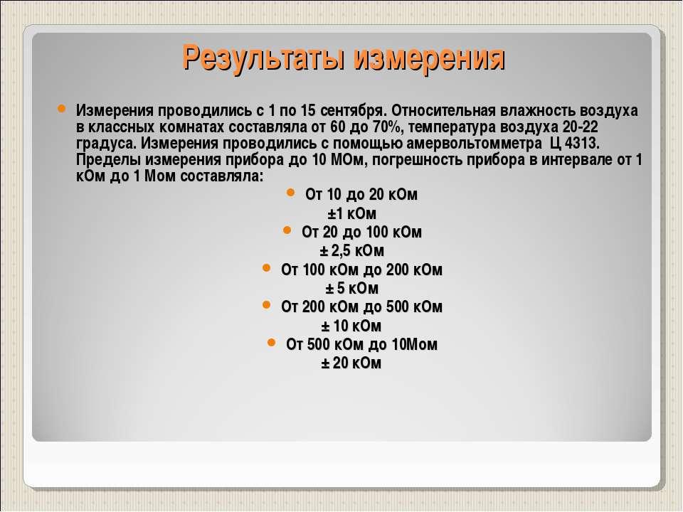 Результаты измерения Измерения проводились с 1 по 15 сентября. Относительная ...