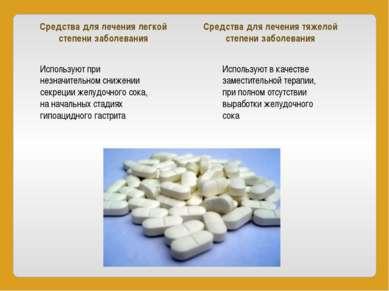 Средства для лечения легкой степени заболевания Средства для лечения тяжелой ...