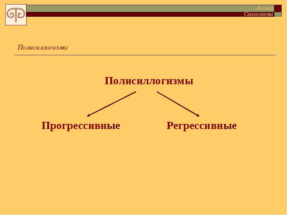 Полисиллогизмы Логика Силлогизмы Полисиллогизмы Прогрессивные Регрессивные