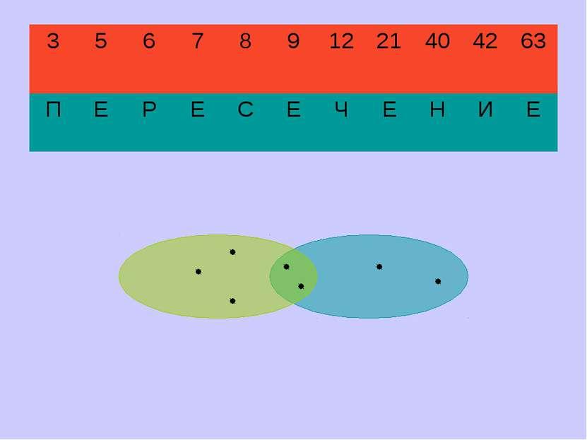 3 5 6 7 8 9 12 21 40 42 63 П Е Р Е С Е Ч Е Н И Е
