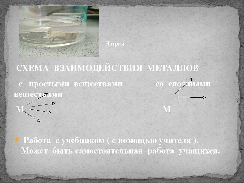 СХЕМА ВЗАИМОДЕЙСТВИЯ МЕТАЛЛОВ с простыми веществами со сложными веществами М...