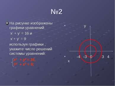 №2 На рисунке изображены графики уравнений х2 + у2 = 16 и х2 + у2 = 9 использ...