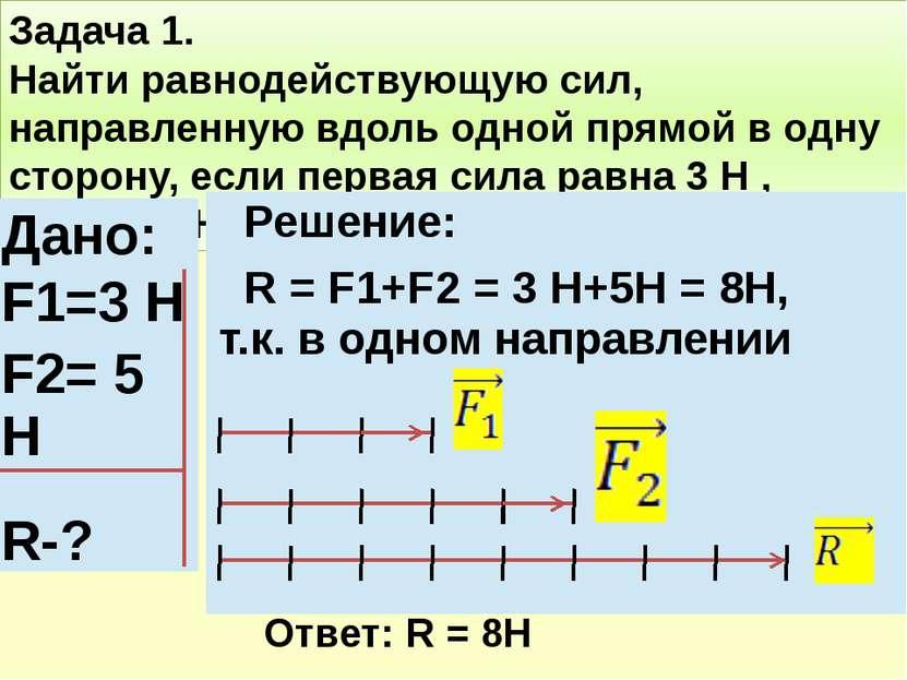 Задача 1. Найти равнодействующую сил, направленную вдоль одной прямой в одну ...