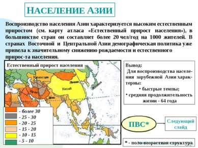 НАСЕЛЕНИЕ АЗИИ Воспроизводство населения Азии характеризуется высоким естеств...