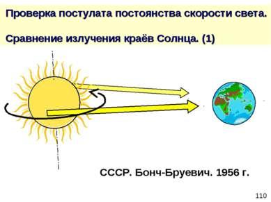 Проверка постулата постоянства скорости света. Сравнение излучения краёв Солн...