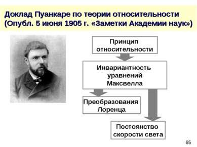 Доклад Пуанкаре по теории относительности (Опубл. 5 июня 1905 г. «Заметки Ака...