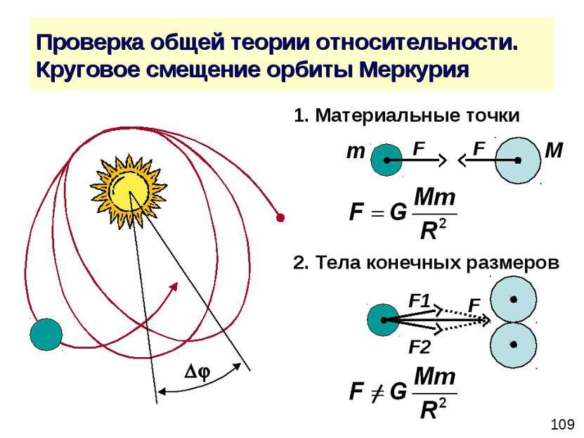 Проверка общей теории относительности. Круговое смещение орбиты Меркурия F1 F...