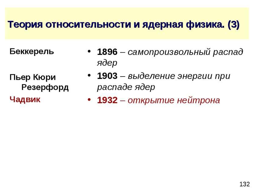 Теория относительности и ядерная физика. (3) 1896 – самопроизвольный распад я...