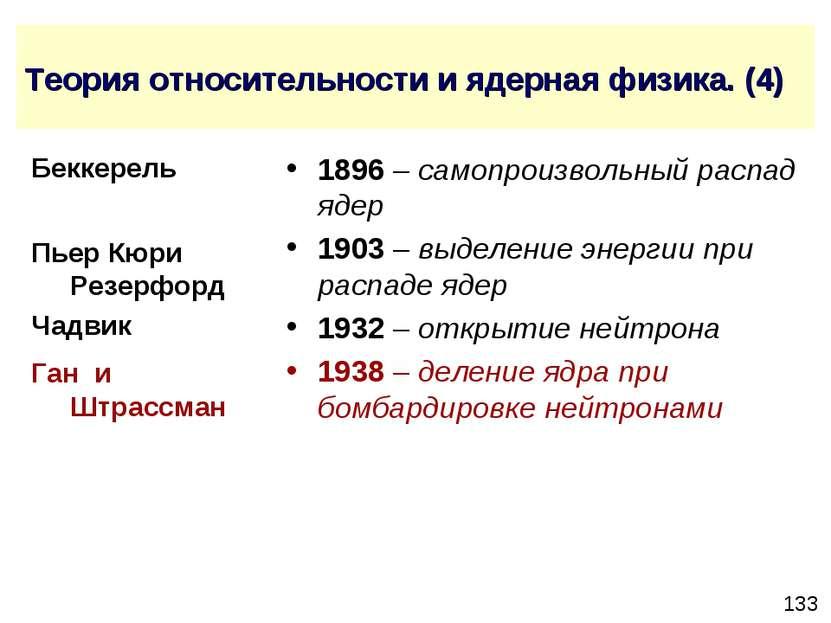 Теория относительности и ядерная физика. (4) 1896 – самопроизвольный распад я...