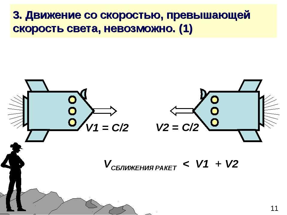 3. Движение со скоростью, превышающей скорость света, невозможно. (1) V1 = С/...