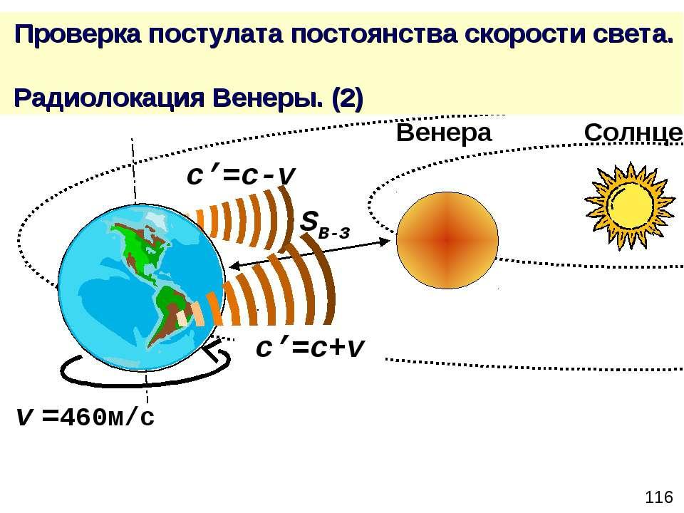 Проверка постулата постоянства скорости света. Радиолокация Венеры. (2) v =46...