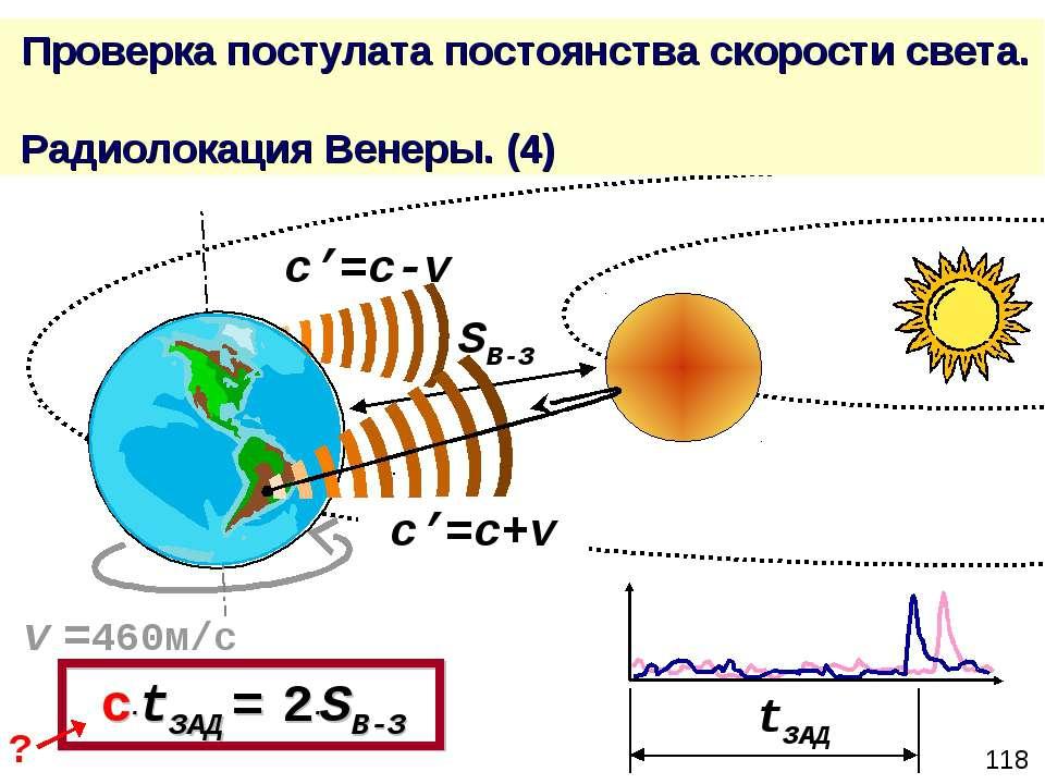 Проверка постулата постоянства скорости света. Радиолокация Венеры. (4) c'=c+...