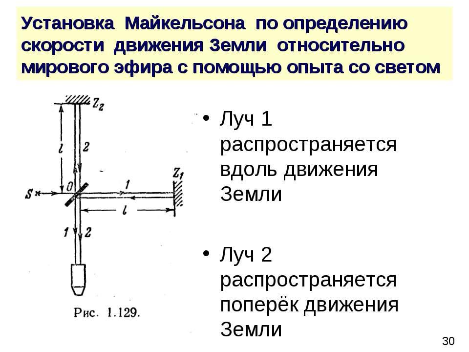 Установка Майкельсона по определению скорости движения Земли относительно мир...