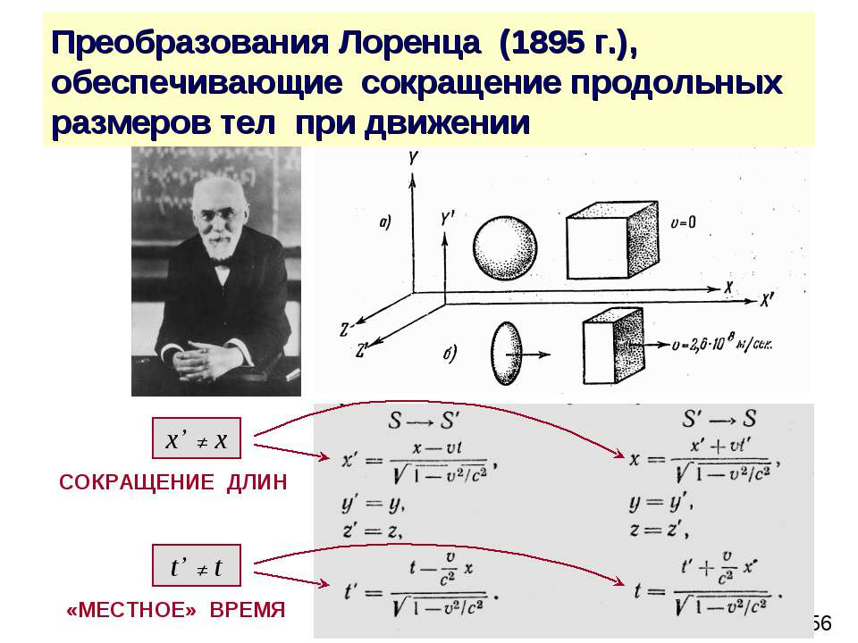 Преобразования Лоренца (1895 г.), обеспечивающие сокращение продольных размер...